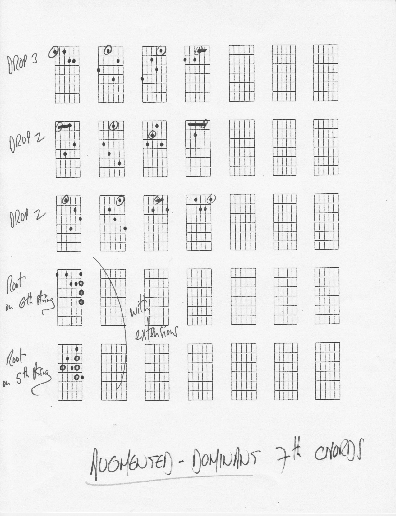 What Is An Augmented 7 Chord The Augmented Dominant Chord The 7