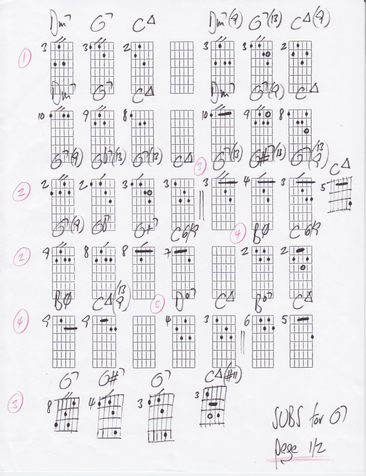 Basic Subs For G7 Chord Substitutions For Dominant Chords Bruno